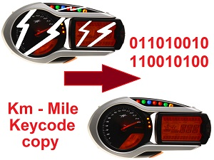 MV Agusta Dashboard Data copy