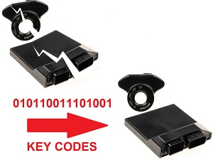 Data copy Yamaha ECU ECM brain immobiliser